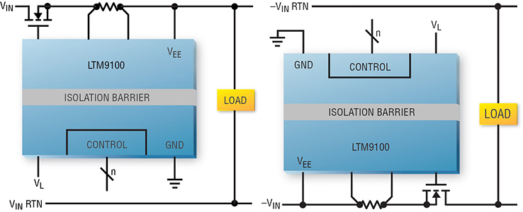 Evertiq - Switching & Monitoring High Voltage DC Power